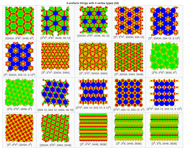 Tilings in 2D